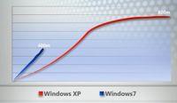 windows7v8s