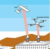laser-motive444