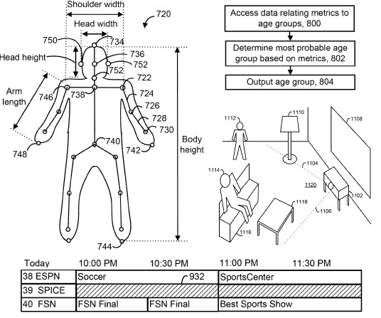 Microsoft Idea: Kinect Body Scans Could Estimate Age
