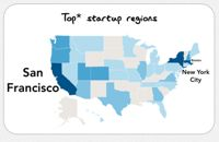 startup-dna-region1