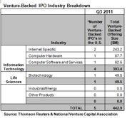 ipos-breakdown44