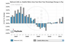 payscale-chart1