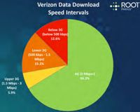verizon-piechart1