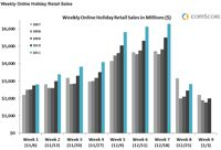 holiday-comscore1