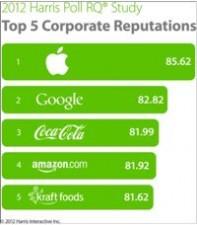 corporate-reps11