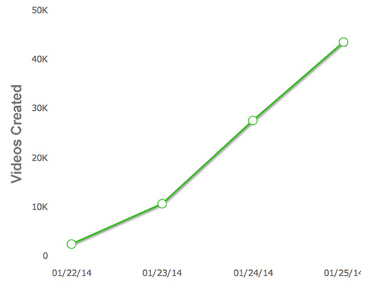 Here S What Happens When Apple Features Your App In The App Store Geekwire