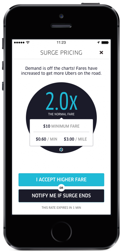 Uber's surge pricing interface with a button to allow users to opt in to notifications