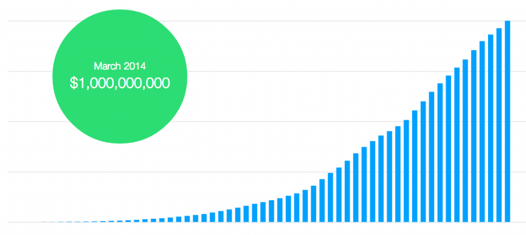 kickstarter1billion