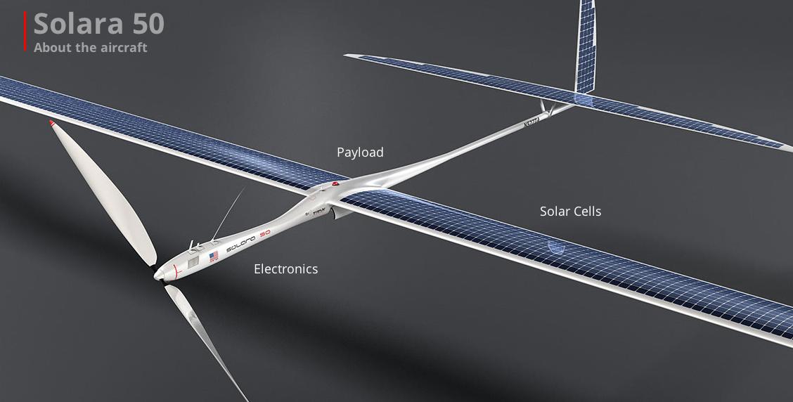 solara50
