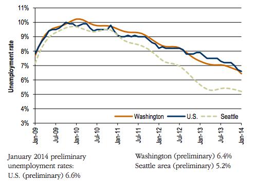 unemployment-rate333