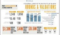pitchbook-valuations
