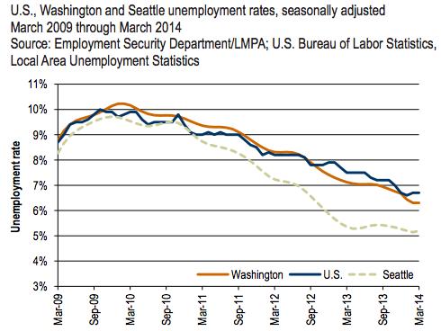 unemployment-march111