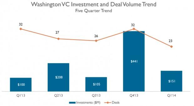 wa-investments111