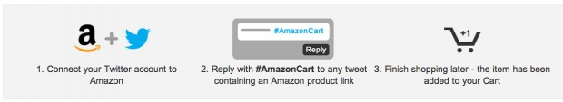 amazoncart-explanation1