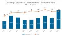 corporate-vcs22
