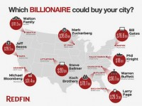 billionaires-buy