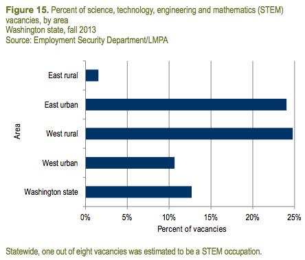 stem-jobs44