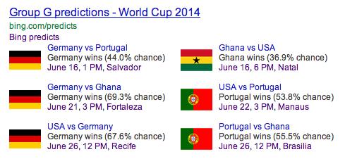 worldcupbing7