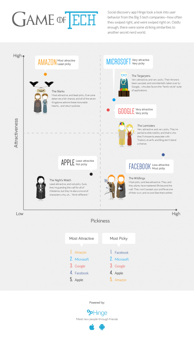 TechWars_infographic_01