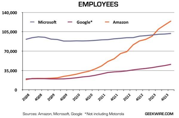 amazonemployment