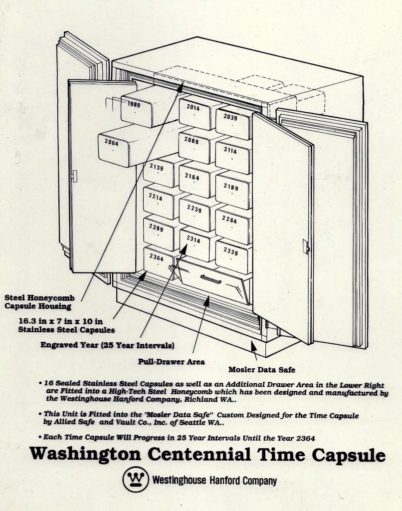 Capsule schematic