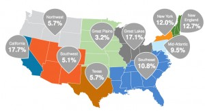 Share of angel group deals by region. Source; Halo Report