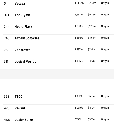 oregon-companies11