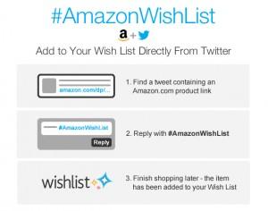 #AmazonWishList_610x480