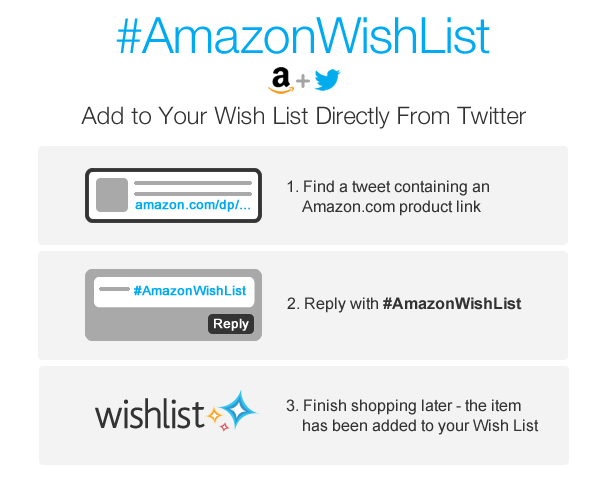 Amazon expands partnership with Twitter to make adding products to your wish list easy - GeekWire