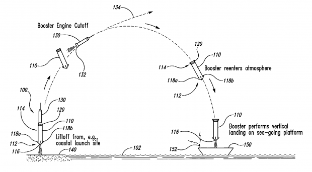 A diagram from Blue Origin's patent.