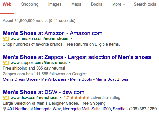 A recent search for men's   shoes turned up two paid ads for Amazon, including one for Zappos