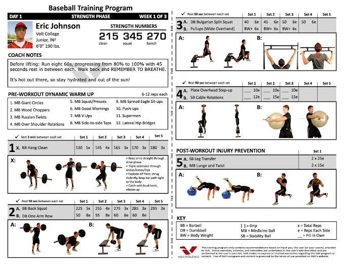 Football Strength And Conditioning Workout Schedule Most
