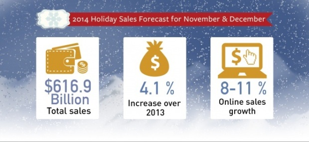 Holiday-Forecast-2014-sales-infographic-REV