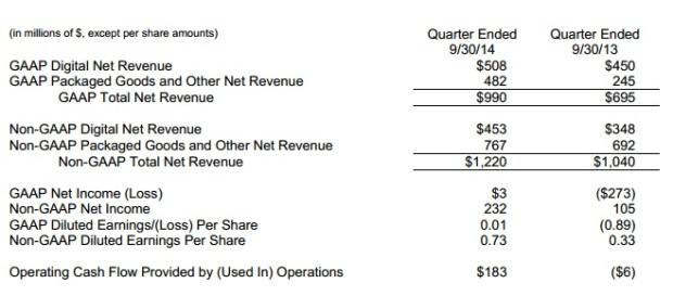 eaq2 earnings