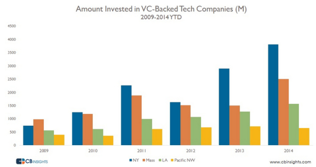 vcinvestments-cb8
