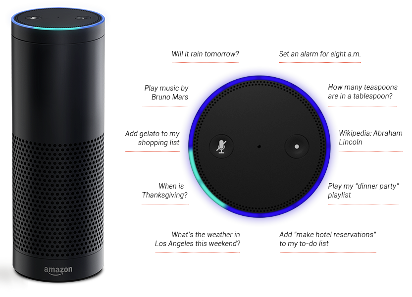Amazon Unveils Echo A 199 Voice Enabled Speaker That
