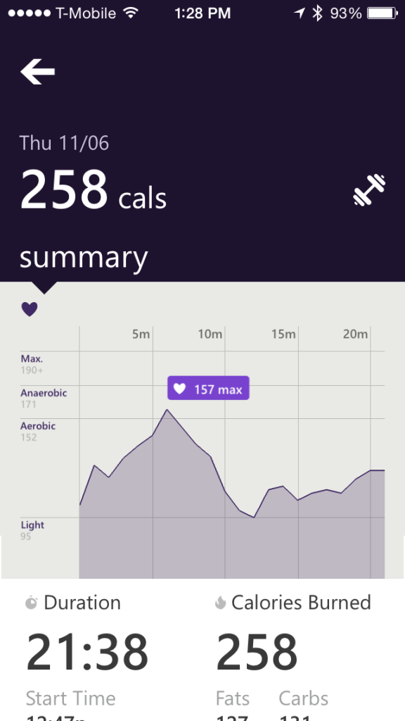 Microsoft Band stats from walking the dog