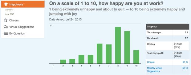 HappinessHistogram (1)