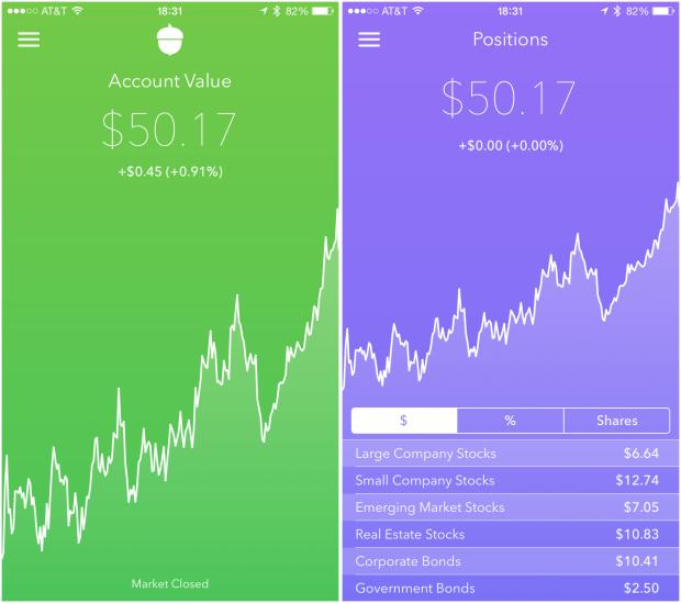 Acorns investment reddit  - schicireataf cf