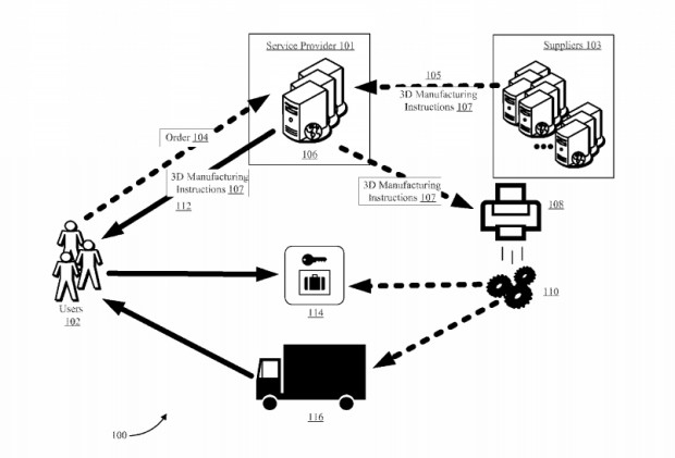 Patent Filing Reveals Amazons Idea To 3d Print Products On Delivery
