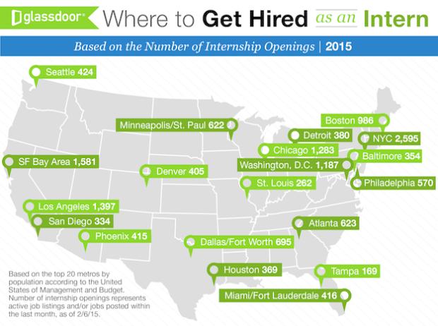 top tech internships of 2015  how facebook  google  apple