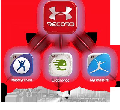 app under armour