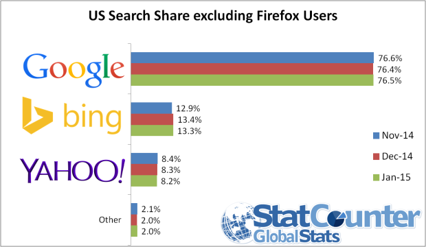 us-ex-ff-search-jan-15