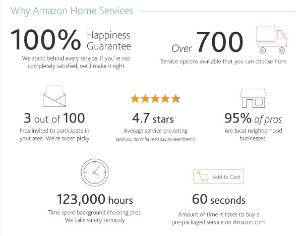 Amazon Home Services1