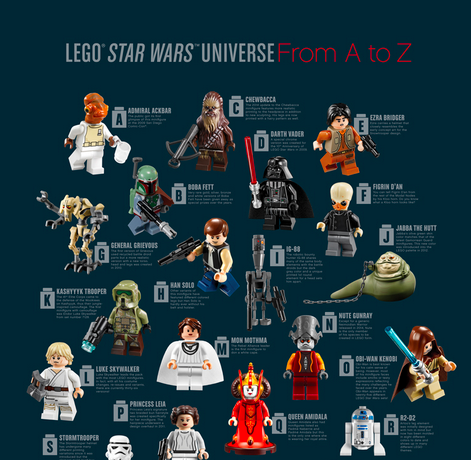 Star Wars Disney Movie Plans of Every 'star Wars' Movie