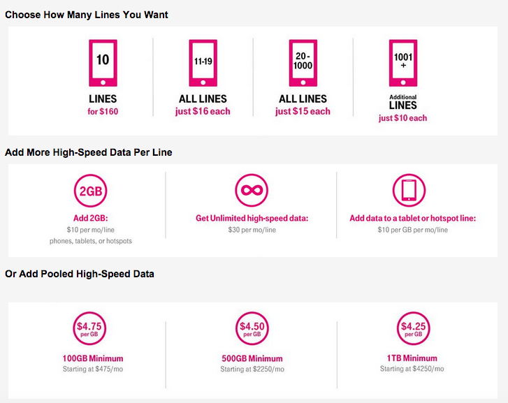 T mobile offers small businesses new data plans free tools from tmo121 flashek Choice Image
