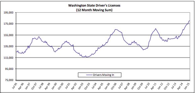 Photo via Washington Department of Licensing
