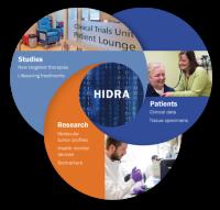hdra__logo