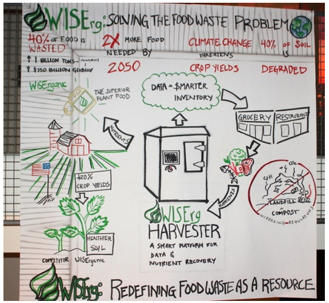 fertilizer business plan