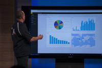 Microsoft Chief Developer Evangelist Steve Guggenheimer demonstrates Acumatica's Power BI integration on a Surface Hub